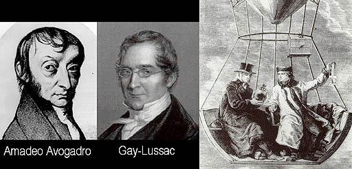 from Grayson gay lussac atom