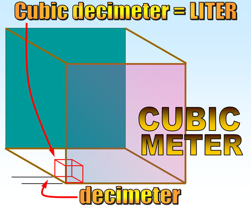 Field Lab 2 (Measurement)