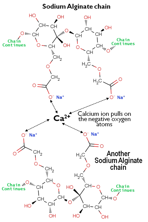 calcium chloride essay