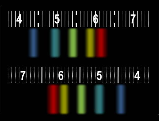 Lab 7 Analyzing Light The Spectroscope