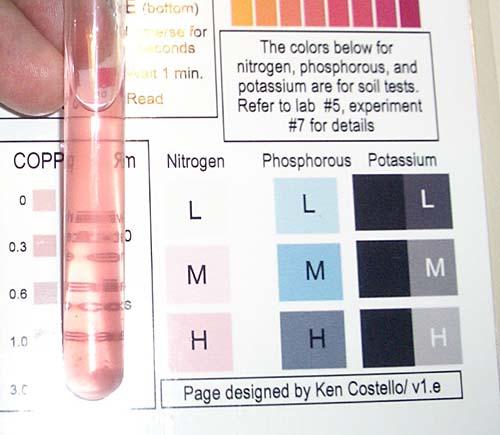 Experiment 13 Soil Testing