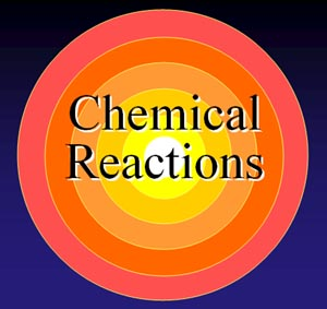 Chemical reactions: chemistry's target