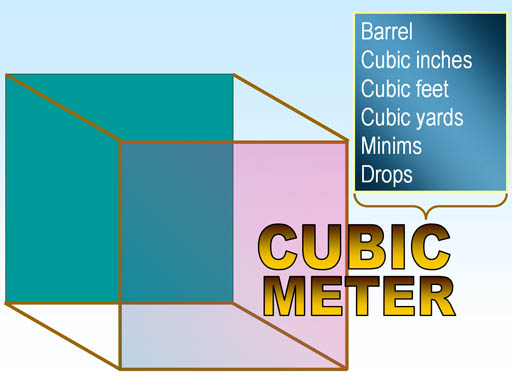 Cubic Meters To Gallons Us Converter