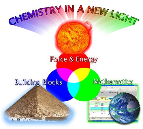 Chem topic?