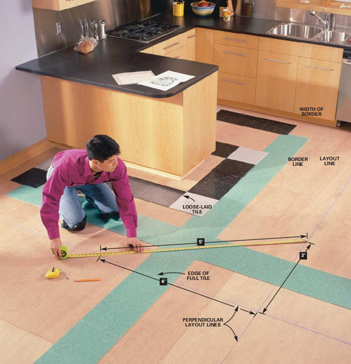 How To Calculate Floor Tiles Choice Image - modern flooring pattern ...