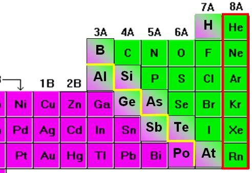 Language of chemistry no n2o no2 n2o3 urtaz Gallery