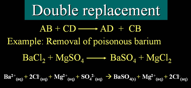 Examples of Double Displacement Reactions http://www.chemistryland.com/CHM130S/08-Equations/TypesReactions/TypesReactions.htm