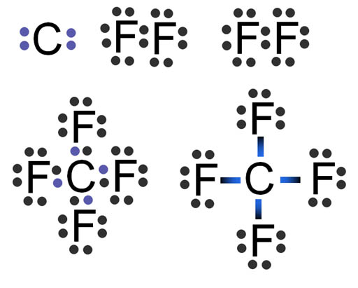 picture of fluorine atom