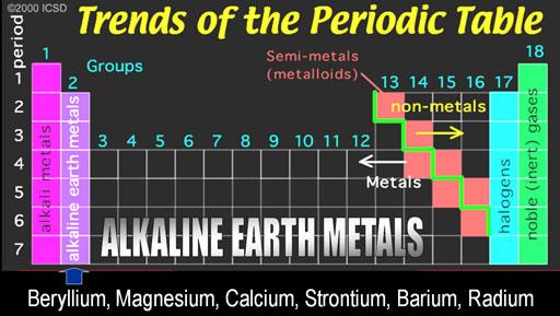 alkaline earth metals viz