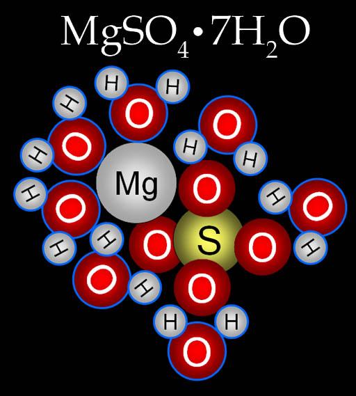 Schéma molekuly heptahydrátu síranu horečnatého