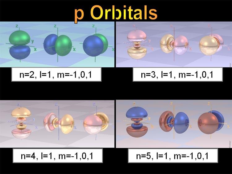 Light And The Modern Atom