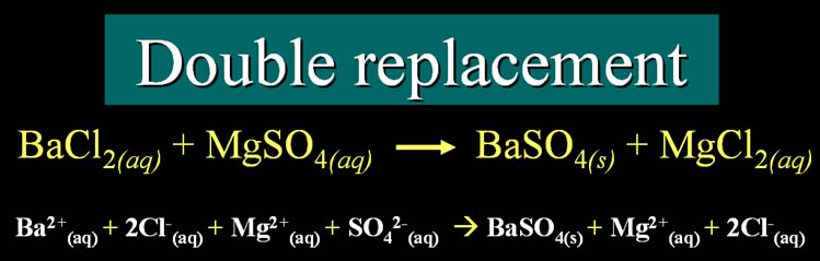 Examples of Double Displacement Reactions http://www.chemistryland.com/CHM130W/11-Bonds/bonds.html