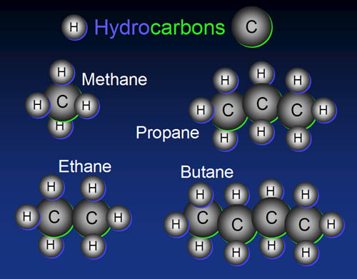 Organic Compounds And Their Building Blocks