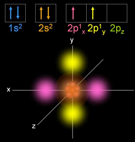 ... electron to...