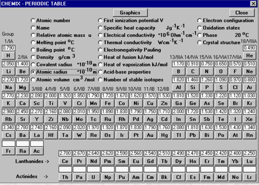 Periodic Table Atom Structure | New Calendar Template Site