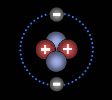 chemistryland com  Labeled Helium Atom
