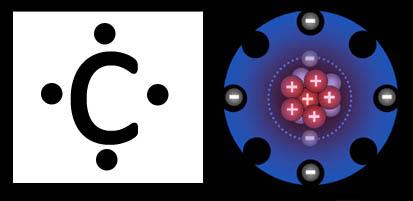 C Lewis Dot Structure Lewis Dot Structure