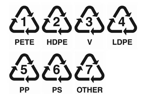 plastic recycling codes
